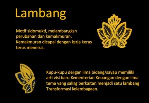 batik-tk-lambang