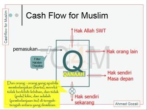 cash-flow-4-muslim