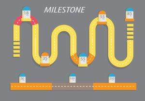 milestone-vectors