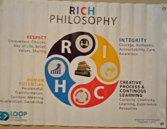 RICH Philosophy